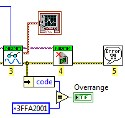 Image - Engineer's Toolbox: <br>Top 5 LabVIEW rookie mistakes