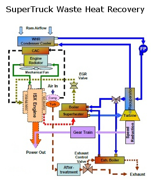 Designfax Technology For Oem Design Engineers