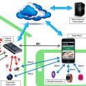 Image - Bluetooth and ZigBee: A new standards war brewing?