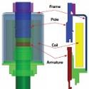 Image - Understanding actuators through simulation