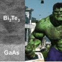 Image - How defects can 'Hulk-up' materials