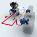 Image - Mobile Machines: Options for driving hydraulic pumps