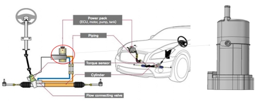 schematic of electrohydraulic power steering (ehps) system