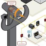 Image - Real-World Sensor Applications: <br>Aircraft control-column torque measurement
