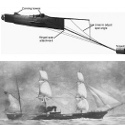 Image - Mystery of Civil War sub crew deaths solved scientifically?