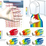 Image - Top Toolbox: Fastest way to dry your hands? FloEFD investigates