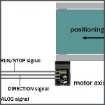 Image - Engineer's Toolbox: <br>3 control schemes for step and servo motors that optimize the operation of positioning conveyor systems