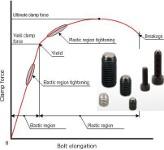Image - Problem-Solving Tips: <br>Screw tightening control methods