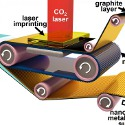 Image - Electronic components will be printed with high speed like newspapers