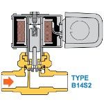 Image - HVACR Tech Tip: How to correctly size solenoid valves