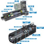 Image - What's best: Integrated linear actuators or traditional?