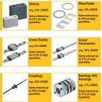 Image - MISUMI announces deep discounts for volume automation component orders