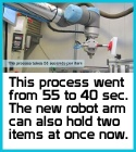 Image - How Universal Robots optimized production by 35%