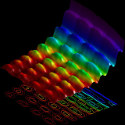 Image - First-ever snapshot taken of light as both a particle and a wave
