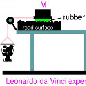 Image - Wheels: <br>Where the rubber meets the road, it's a sticky situation