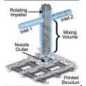 Image - Advances in multimaterial printheads pave way for next frontier in 3D printing