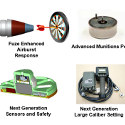 Image - Engineer's Toolbox: <br>Increasing munitions precision through fuze and power technologies