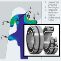 Image - Engineer's Toolbox: <br>New seal design for small spherical roller bearings makes a big difference