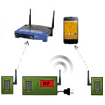 Image - Engineers achieve Wi-Fi at 10,000 times lower power