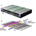 Image - Unique phononic filter could revolutionize signal processing systems