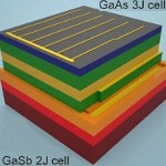 Image - Scientists design solar cell that pushes toward 50 percent efficiency