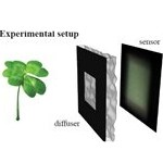 Image - Lensless camera creates detailed 3D images from a single 2D image