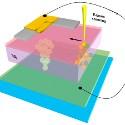 Image - NIST delves into what makes memristors tick