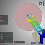 Image - Breakthrough technology shatters speed barrier for engineering simulation software