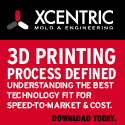 Image - Get up to date on 3D printing tech in under 30 minutes