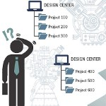 Image - Get your CAD under control before implementing PLM