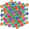 Image - Hardest, most heat-tolerant carbides possibly discovered -- could disrupt industries from machinery to aerospace