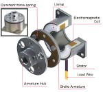 Image - Micro-brakes for precise motion control applications
