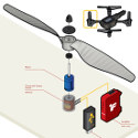 Image - Application Note: <br>Quadcopter propeller torque/thrust testing