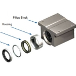 Image - Top Tech Tip: Specifying self-lubricating bearings for linear motion systems