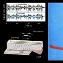 Image - Researchers build first laser radio transmitter