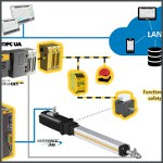 Image - Time-saving solution for servo presses and joining applications