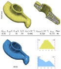Image - Better and faster meshes: Automating complex 3D modeling