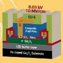 Image - Paper-thin transistor handles 8,000 V+
