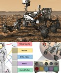 Image - NASA's Perseverance rover carrying first spacesuit materials to Mars for testing