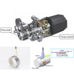 Image - NSK develops world's first non-contact torque sensor for motor vehicle drive shafts