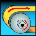 Image - How slip clutches can help maximize your designs