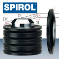 Image - WHITE PAPER: How to Calculate the Estimated Fatigue Life of Disc Springs