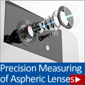 Image - Hexapods Speed-up Precise Measurements of Aspheric Surfaces