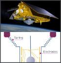 Image - Satellite fuel gauge designed by NIST