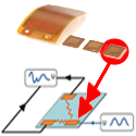 Image - Designing with Piezo Transducers -- from Welding to Medical