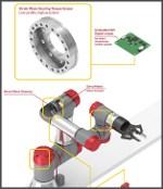 Image - What's a strain wave harmonic gearing torque sensor?
